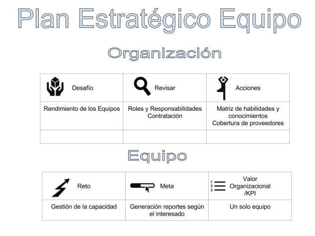 Plan Estrategico Equipo